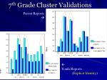 7 th grade cluster validations