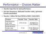 performance choices matter