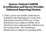 source federal casper certification and survey provider enhanced reporting system