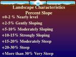 landscape characteristics percent slope
