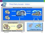 third party access vision
