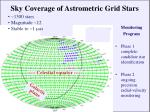 sky coverage of astrometric grid stars