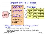 composed services via dialogs