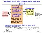 rationale for a new communication primitive cont9