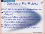 overview of pilot projects