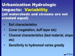urbanization hydrologic impacts variability all watersheds and streams are not created equal