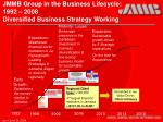 jmmb group in the business lifecycle 1992 2008 diversified business strategy working