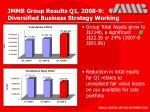 jmmb group results q1 2008 9 diversified business strategy working14