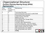 organizational structure scenario planning steering group spsg representation