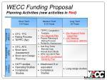 wecc funding proposal planning activities new activities in red