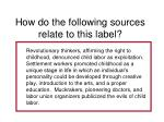 how do the following sources relate to this label