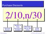 purchase discounts18