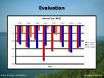 evaluation41