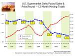 u s supermarket dehy pound sales price pound 12 month moving totals