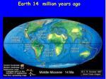 earth 14 million years ago