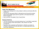 current city of cape town initiatives other