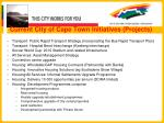 current city of cape town initiatives projects