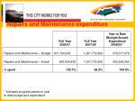 repairs and maintenance expenditure