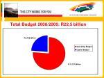 total budget 2008 2009 r22 5 billion