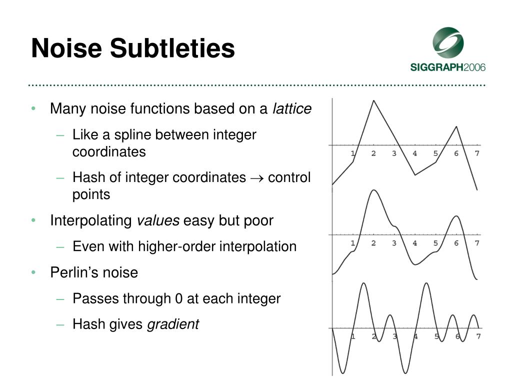 Noise Subtleties