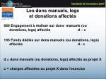 les dons manuels legs et donations affect s47