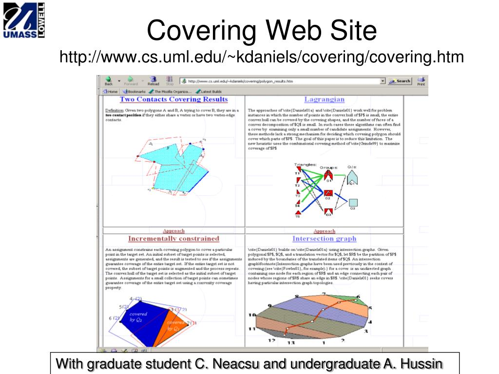 Covering Web Site