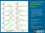 comparison with usgs nlcd classes