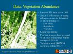 data vegetation abundance