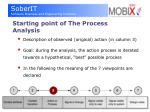 starting point of the process analysis