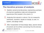 the iterative process of analysis