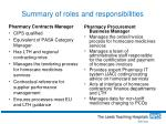 summary of roles and responsibilities22