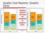 quality cost reports graphic form