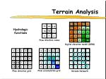 terrain analysis7