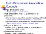multi dimensional association concepts
