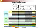 cadre budg taire16