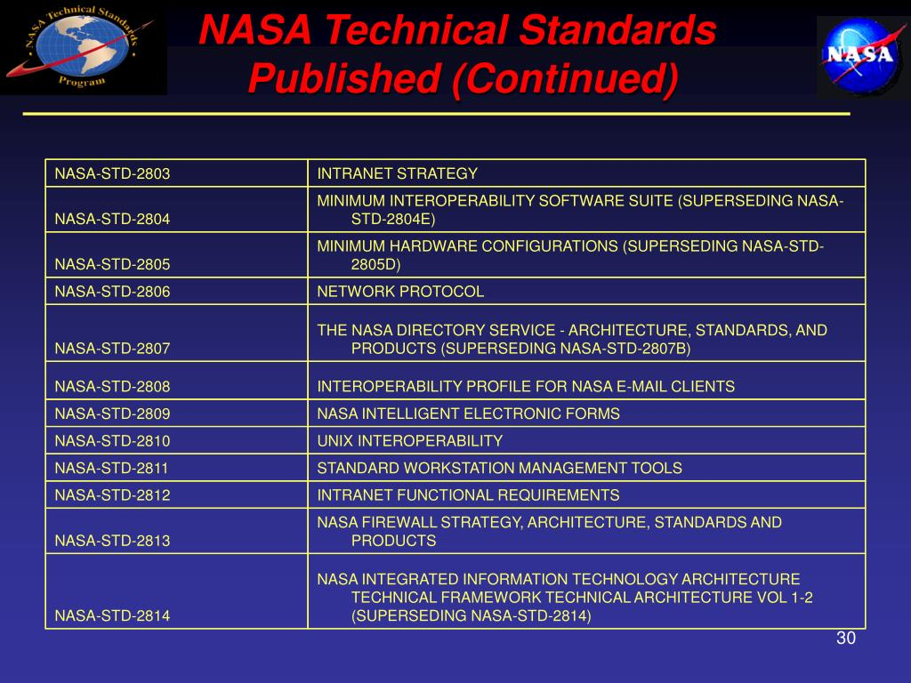 PPT - NASA Technical Standards Program Overview PowerPoint ...