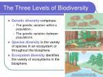 the three levels of biodiversity