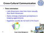 cross cultural communication24