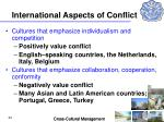 international aspects of conflict