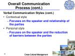 overall communication process cont