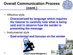 overall communication process cont19