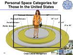 personal space categories for those in the united states