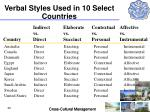 verbal styles used in 10 select countries