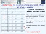 a data frame for examining neighbourhood effects on price of houses