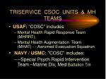 triservice csoc units mh teams