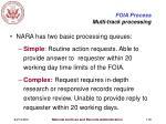 foia process multi track processing