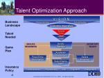 talent optimization approach25