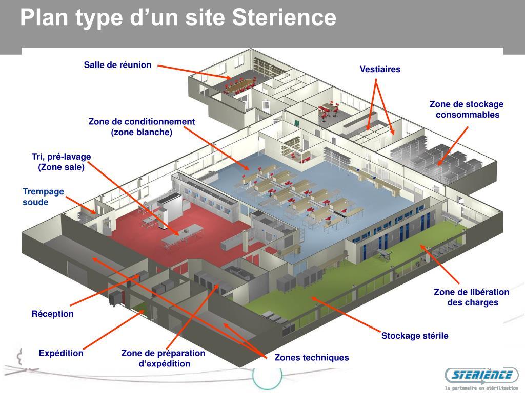 Plan type d'un site Sterience