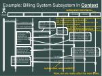 example billing system subsystem in context