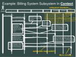 example billing system subsystem in context24